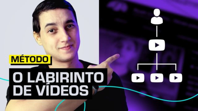 sugerir seus videos no youtube